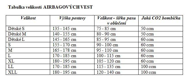 tabulka-velikosti-helite